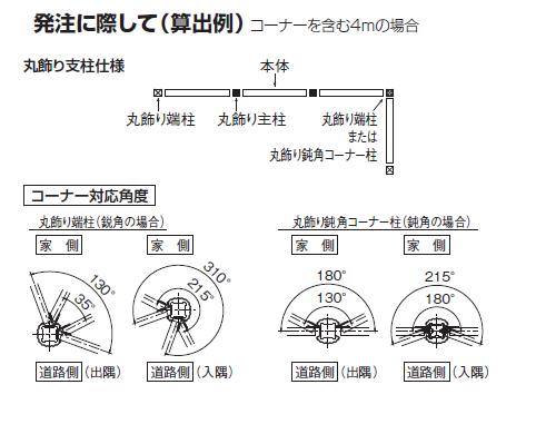 四国化成ロードスフェンスM1型 発注に際して画像