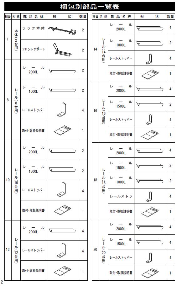 四国化成スライド式ラックF2型取説2