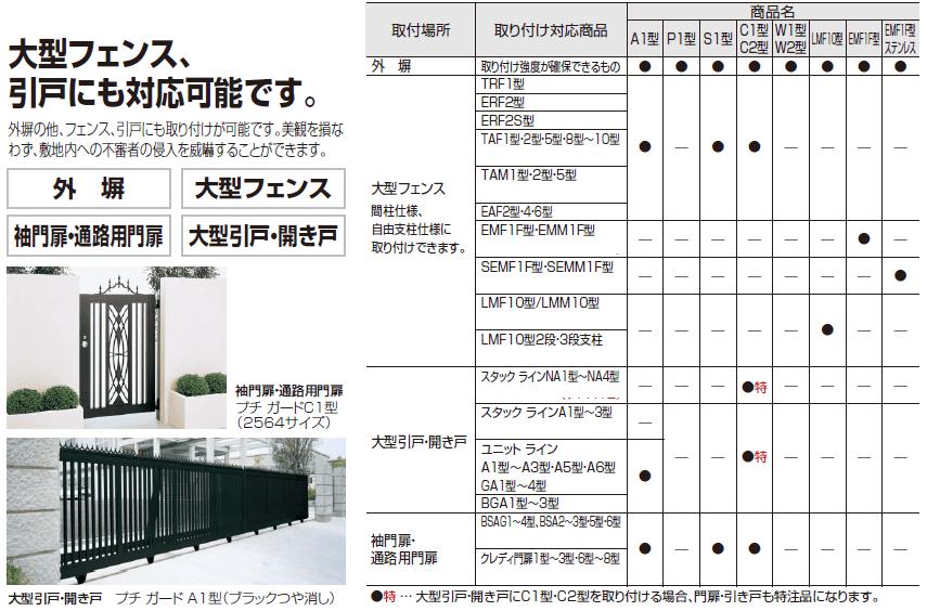 四国化成 プチガード(忍び返し) 商品特長