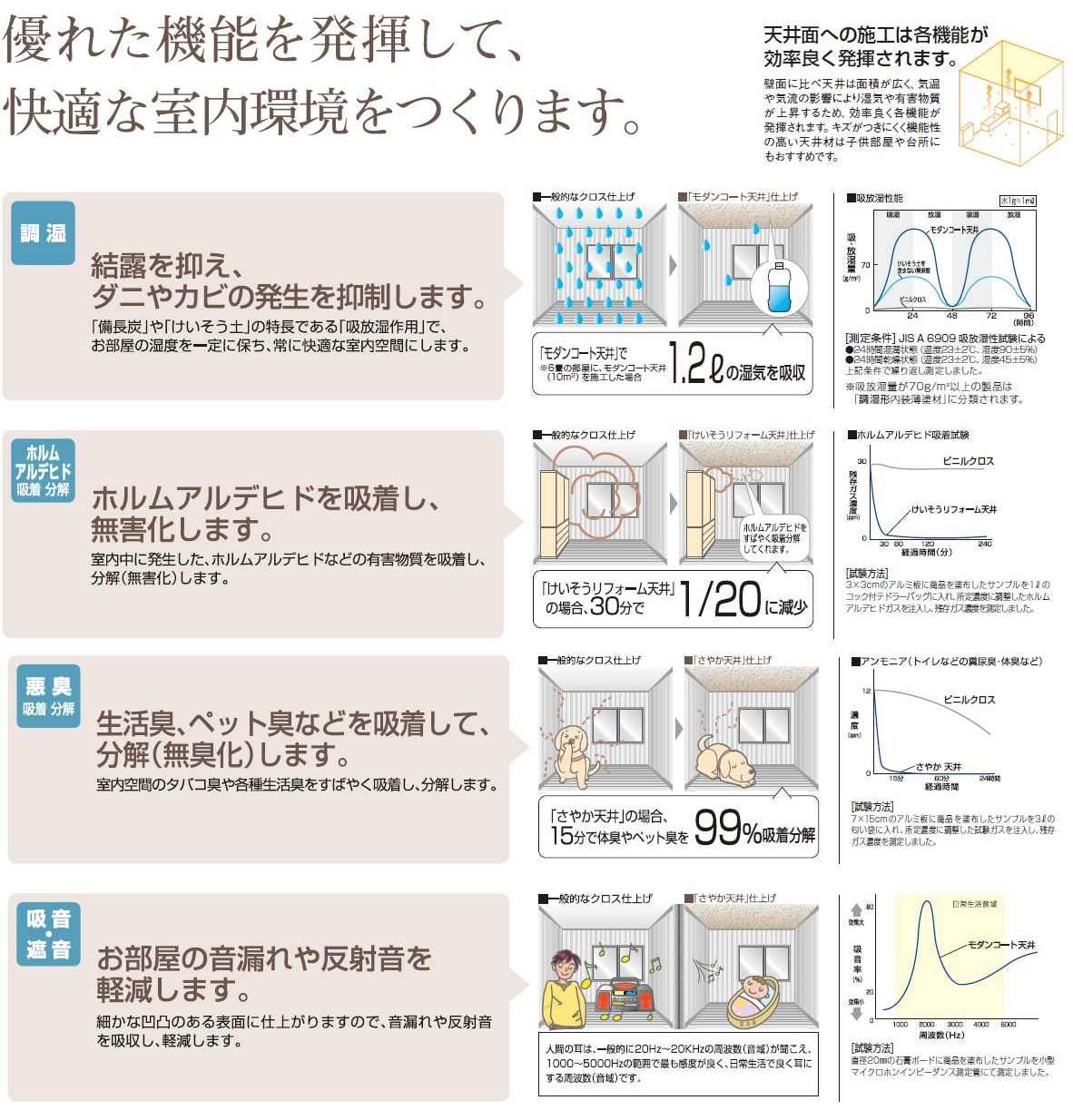 四国化成 けいそうモダンコート天井 KMT-S