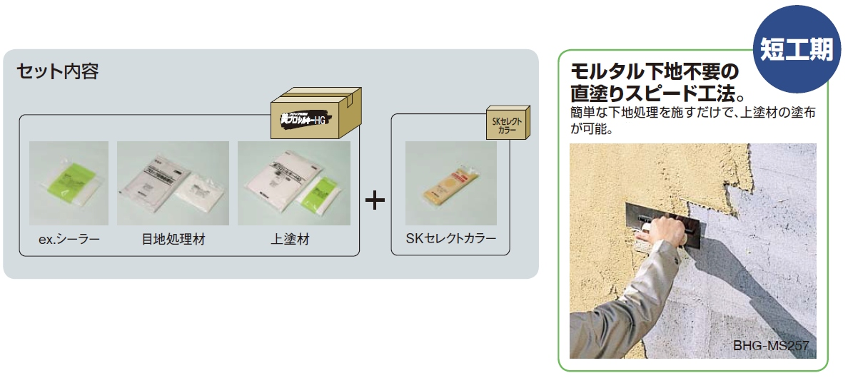 四国化成 美ブロシルキーHG セット内容画像