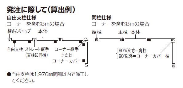 四国化成 クレディフェンス5型/5B型 発注に際して 画像