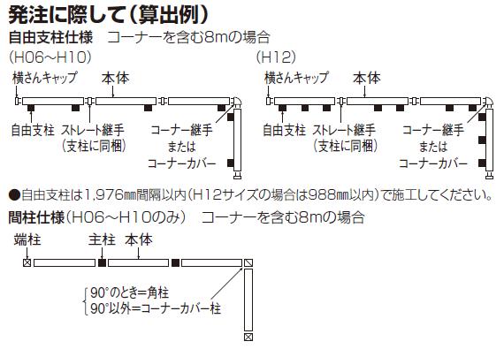四国化成 クレディフェンスG6型 発注に際して 画像
