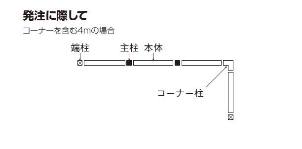 四国化成 マイフェンスS1型 発注に際して画像