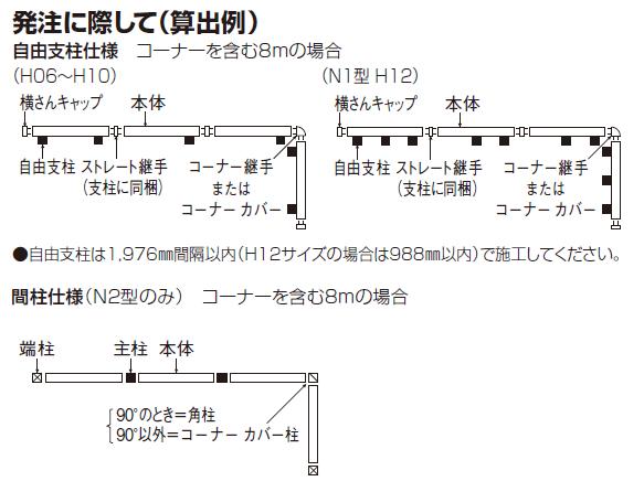 四国化成 テネシーフェンスN1型/N2型 発注に際して画像