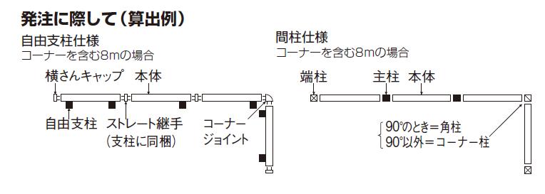 四国化成 ルーバーフェンス1型/2型/3型 発注に際して画像