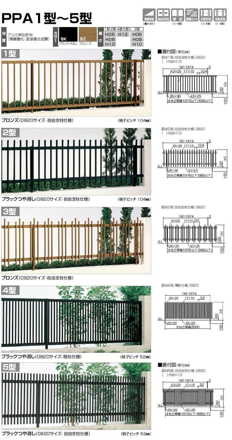 四国化成PPA1型〜5型 フェンス本体写真