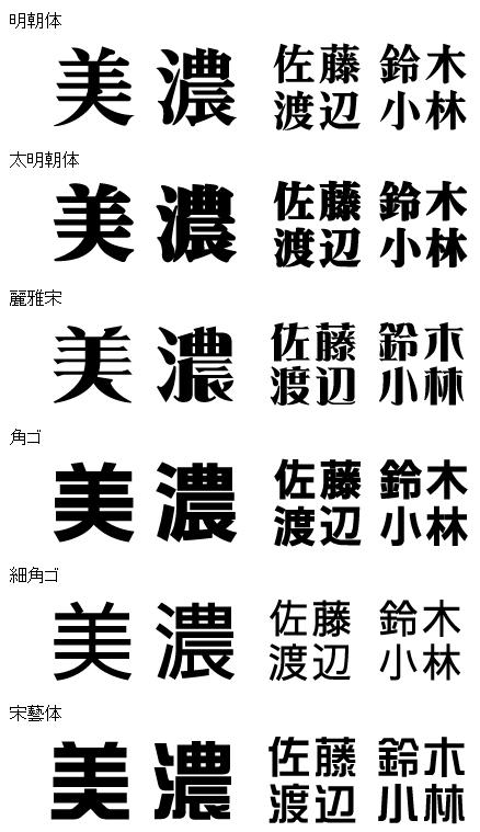 美濃クラフト 漢字書体 明朝体 太明朝体 麗雅宋 角ゴ 細角ゴ 綜藝体
