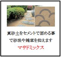 四国化成 マサドミックス画像