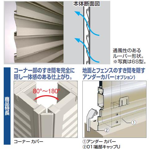 四国化成 クレディフェンス6型 特長画像