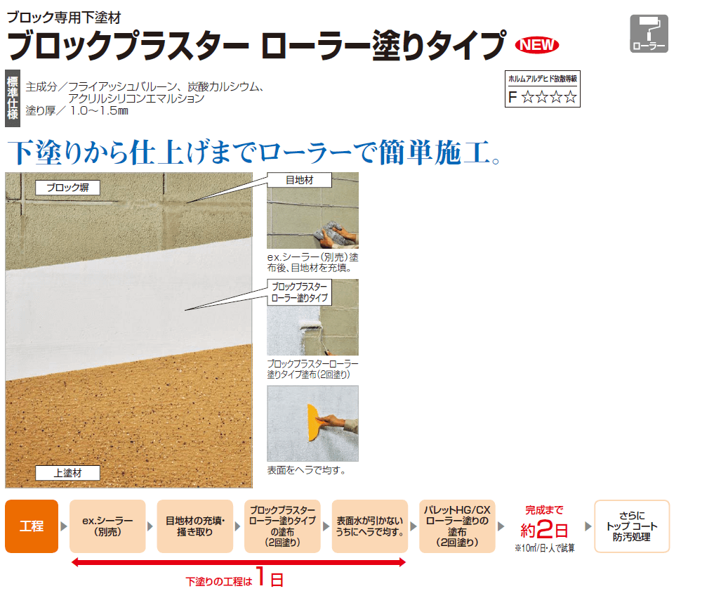 四国化成 ブロックプラスター ローラー塗りタイプ画像