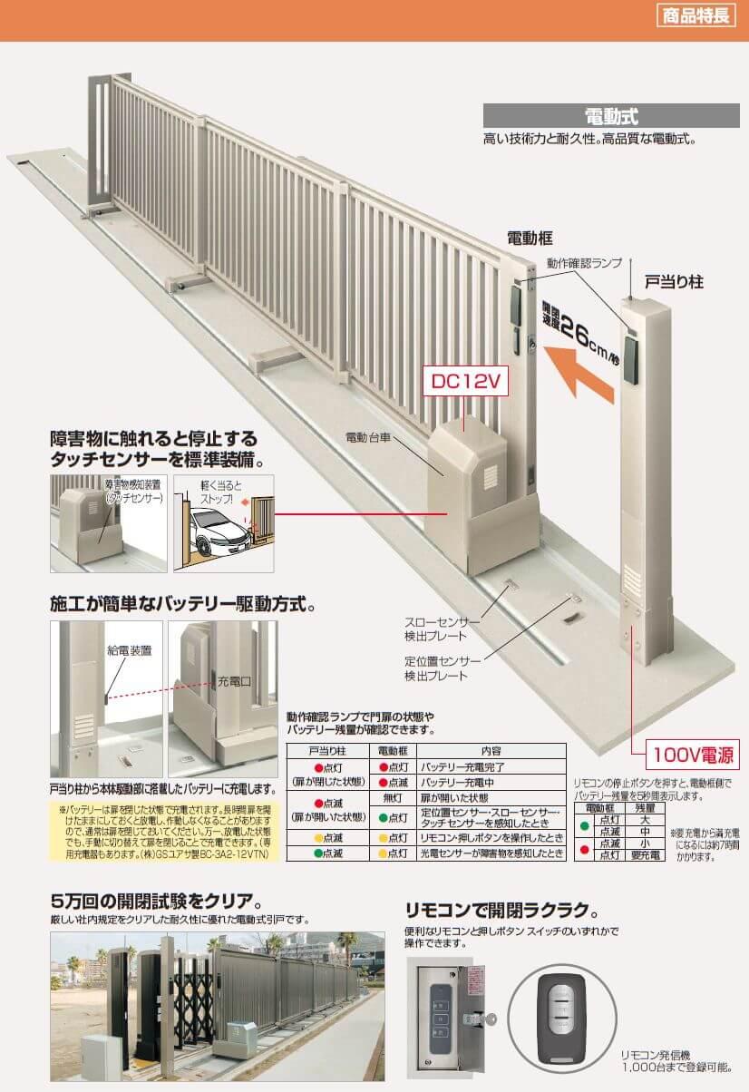 四国化成 スタックラインSA型 商品特長2