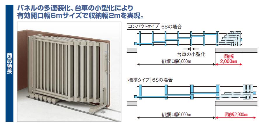 四国化成 スタックラインSA1型/SA1M型 コンパクトタイプ 商品特長画像