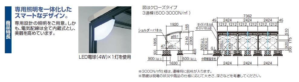 四国化成 サイクルポート SSR クローズタイプ 商品特長画像