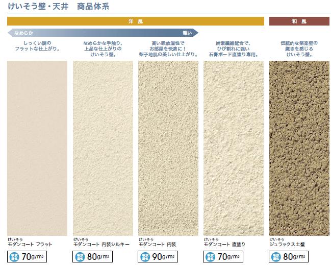 四国化成 珪藻土(内装材) 商品一覧の違い 説明画像