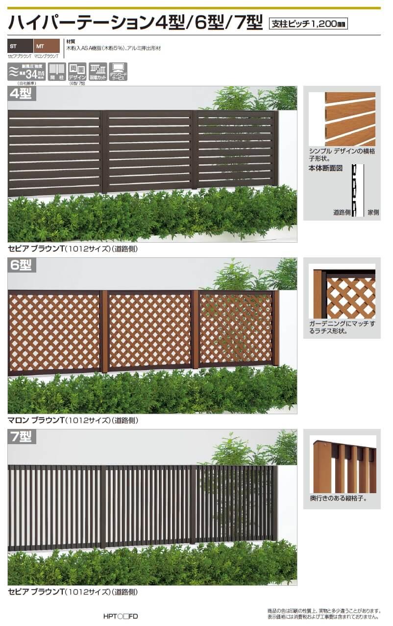 四国化成 ハイパーテーション4型 ハイパーテーション6型 ハイパーテーション7型写真