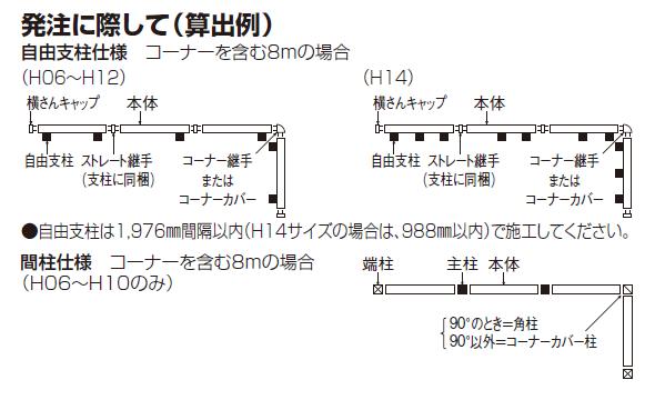 四国化成 クレディフェンス6型 フェンス枚数数え方 説明画像