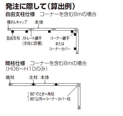 四国化成 クレディフェンス9型 クレディフェンス10型 フェンス部材の数え方説明画像