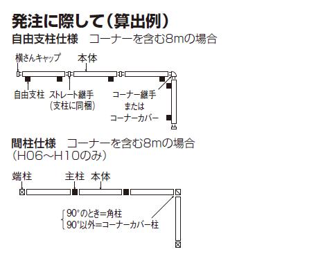 四国化成 クレディフェンス7型 クレディフェンス8型 数量の計算方法説明画像