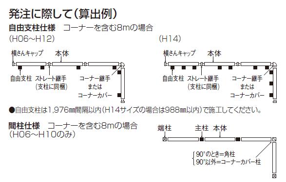 クレディフェンス11型 クレディフェンス12型 フェンスの枚数の数え方 説明画像