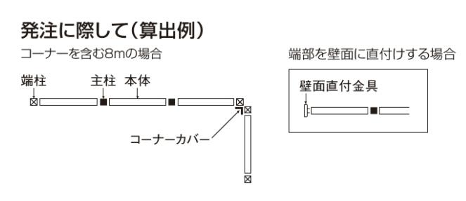 アレグリアフェンスTM1型 フェンス枚数の数え方説明画像