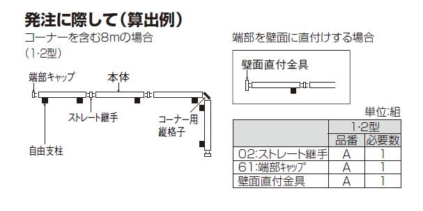 四国化成 アレグリアフェンスTL1型 TL2型 フェンスの枚数の数え方説明画像