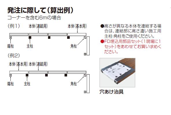 FDフェンス2型 フェンス枚数の数え方説明画像