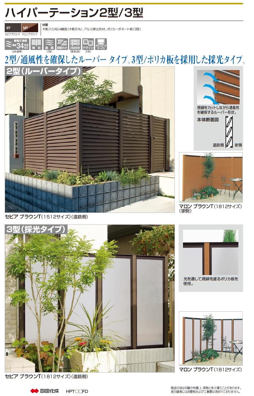 四国化成 ハイパーテーション2型/ハイパーテーション3型画像