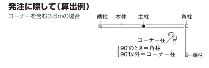 ハイパーテーション 枚数の数え方 説明画像
