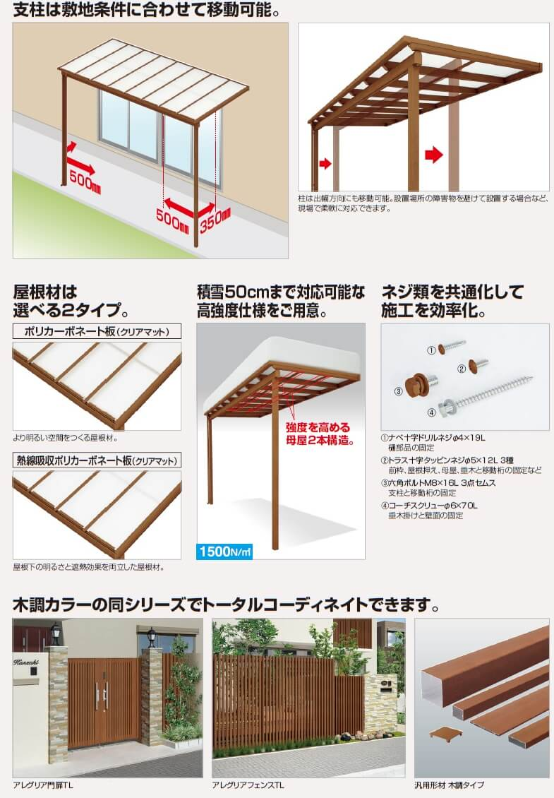 四国化成 アレグリアテラス 商品特長画像2