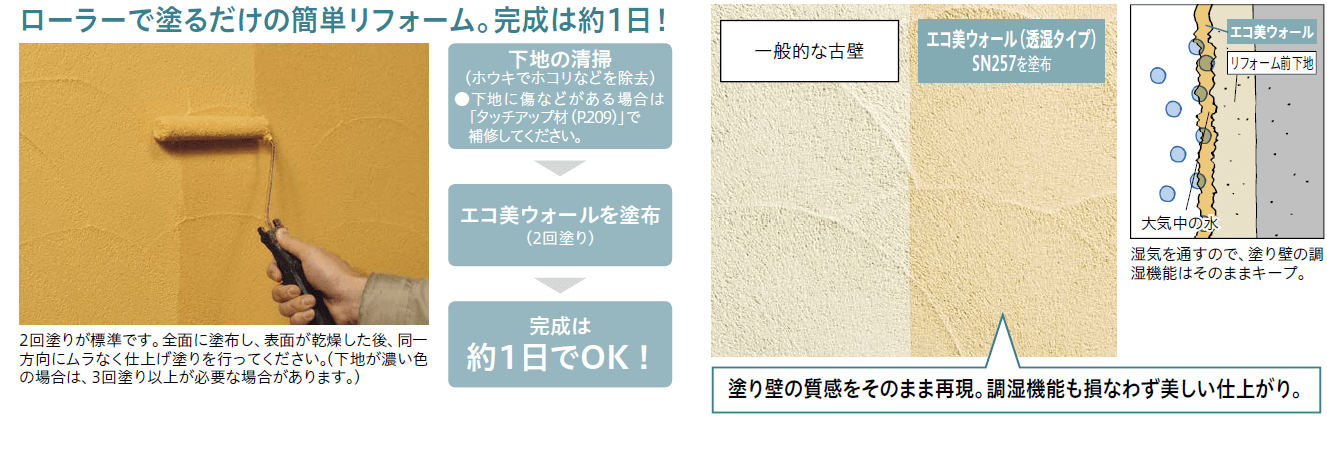 四国化成 エコ美ウォール 透湿タイプ 画像