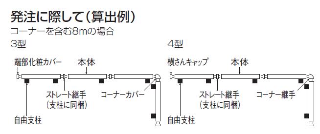 クラリスフェンス3型 クラリスフェンス4型 フェンス枚数の数え方説明画像
