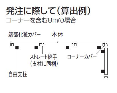 フェンスの枚数の数え方説明画像