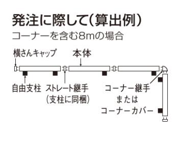 クレディフェンスHG6型 クレディフェンスHG6S型 枚数の数え方説明画像