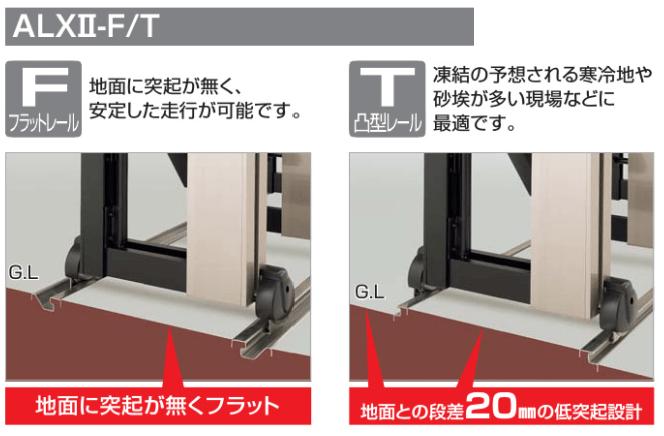 ALXII-F フラットタイプ T 凸型レール商品画像