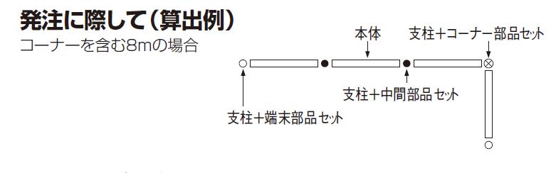 四国化成 プロメッシュ1型 発注に際して画像