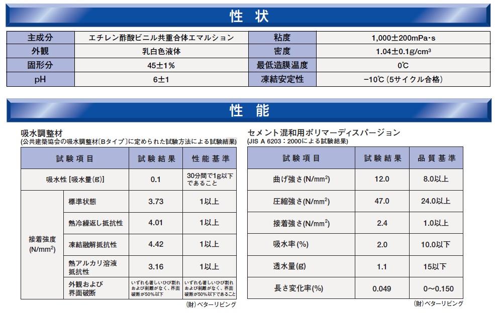 日本化成 ハイフレックスの通販 ...