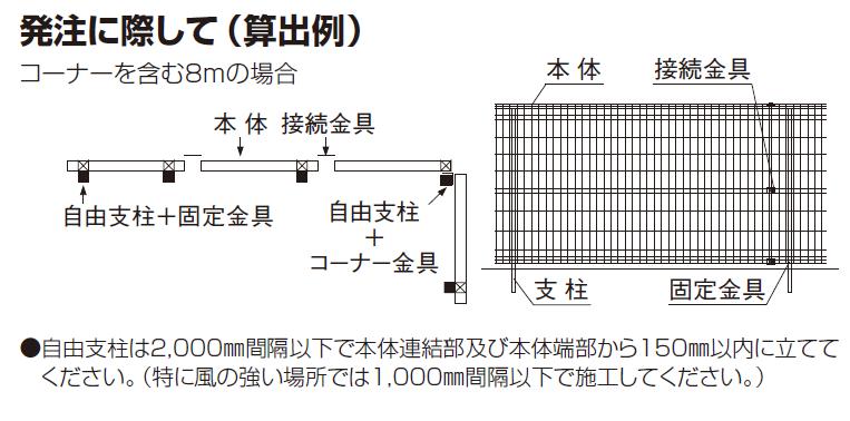 EMF1F型 フェンス枚数の数え方画像