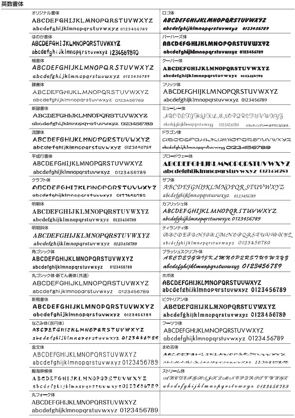 丸三タカギ ローマ字(英数書体)画像