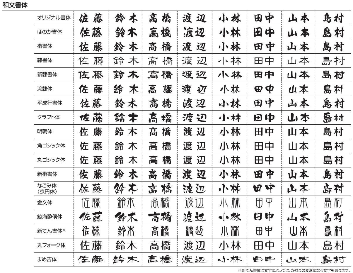 丸三タカギ 漢字書体画像