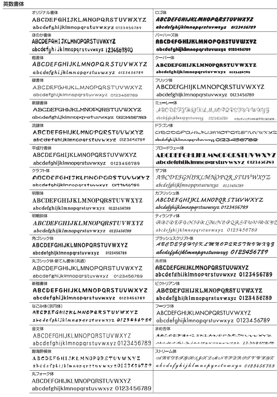 ローマ字書体一覧画像