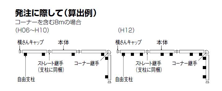 アレグリアフェンス3型/4型 フェンス枚数の数え方