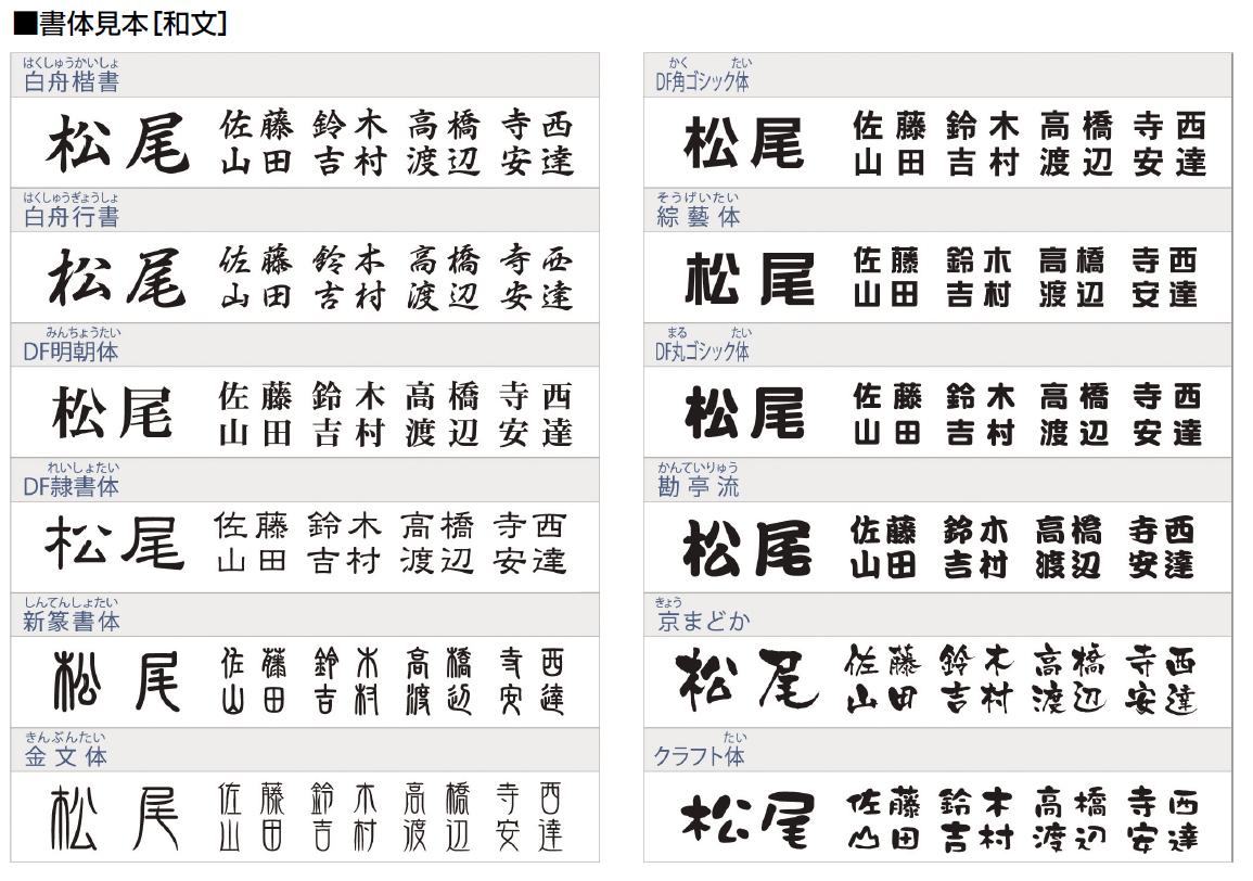 漢字書体一覧画像