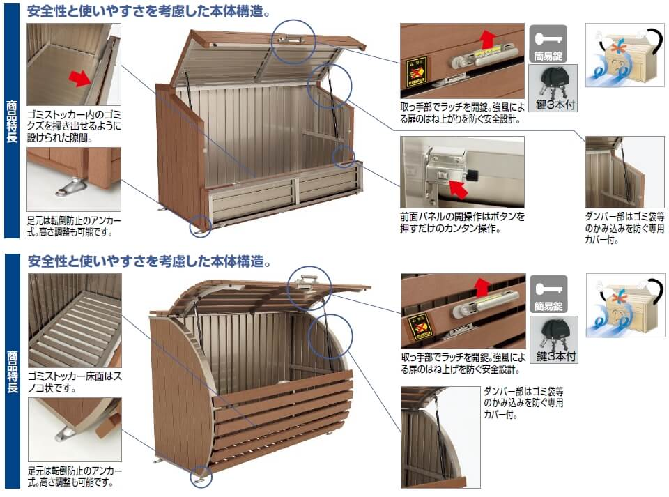 四国化成 ゴミストッカーWP1型/WP2型 商品特長画像