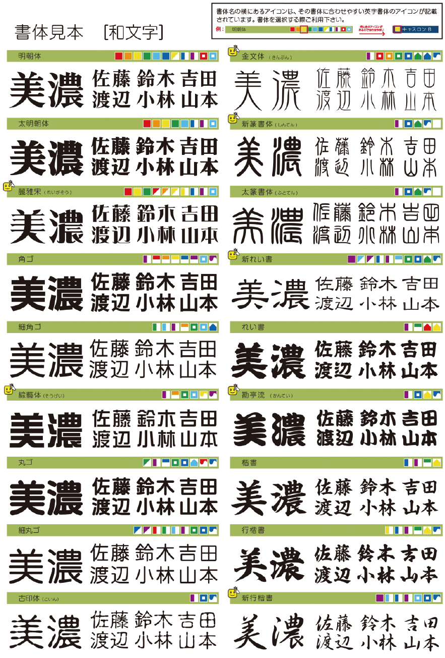 漢字書体画像1