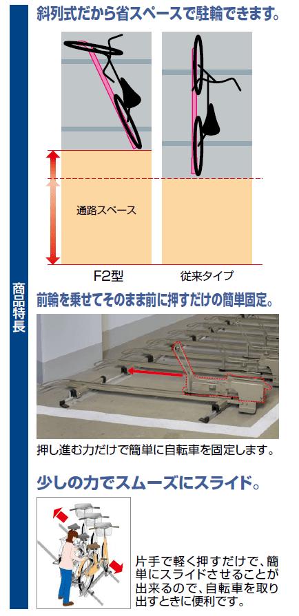 スライド式ラックF2型(SRKF2-)商品特長画像