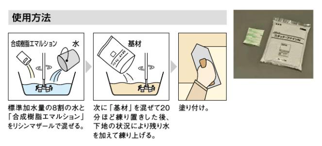 スタッドファインN 施工方法画像
