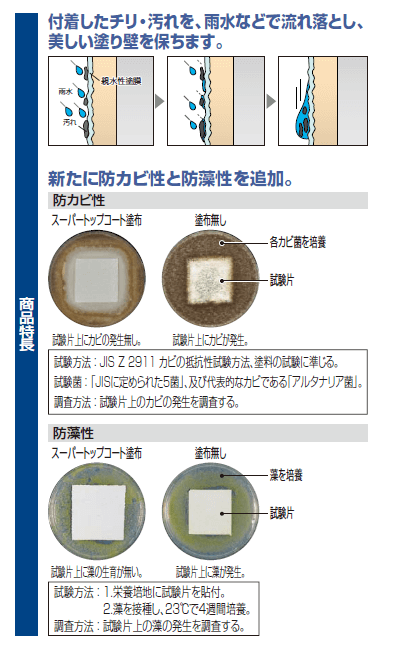 四国化成 スーパートップコート 商品特長画像