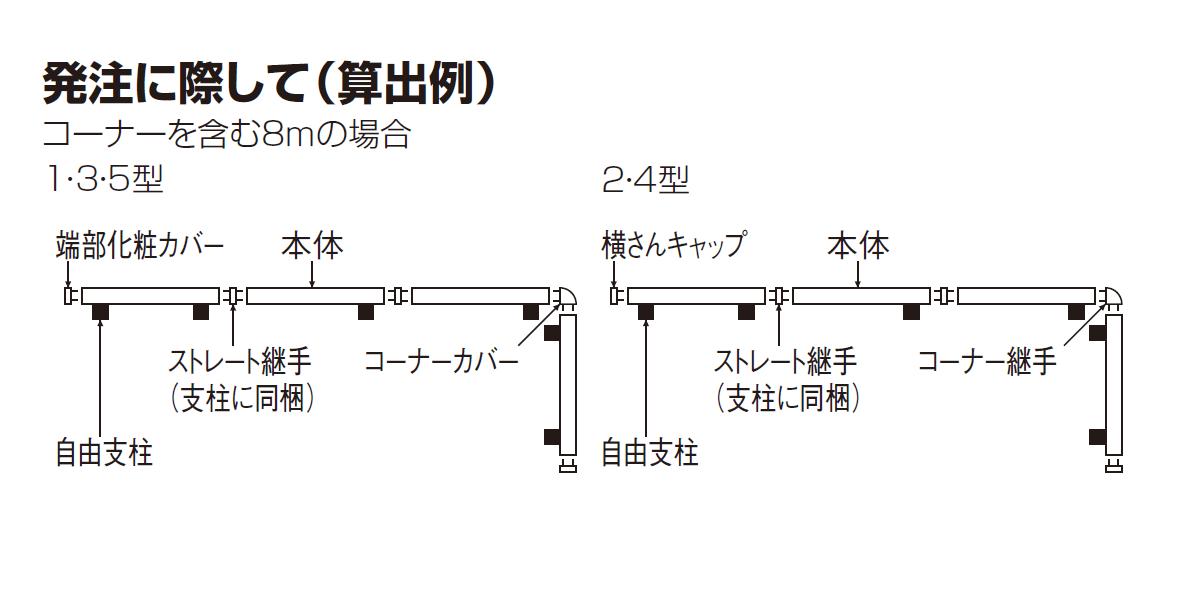 フェンスの枚数・柱の数え方画像
